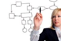 Procesní analýza pro nasazení ERP systému