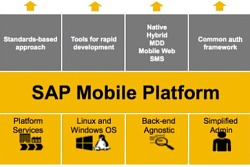 SAP spustil novou verzi platformy SAP Mobile Platform 3.0