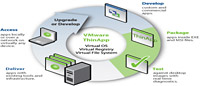 vmwarethinapp824.jpg